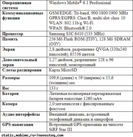 Двусторонний коммуникатор Acer DX650 в продаже в России с 5 мая