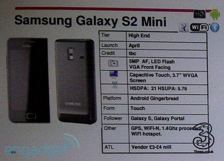 Оператор 3 раскрыл Samsung Galaxy S II Mini и Nokia X7