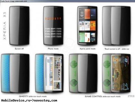 Концепт Sony Ericsson XPERIA X5
