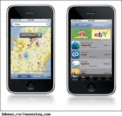 Доля iPhone в мобильном интернете составляет 66%