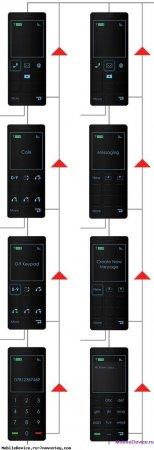 Connect: концепт мобильного телефона с контекстной клавиатурой
