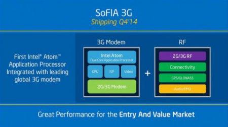 Intel объявила о сотрудничестве с Rockchip с целью покорения мобильного рынка