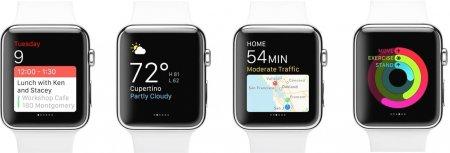 Apple Watch и Apple Watch Sport: что выбрать?