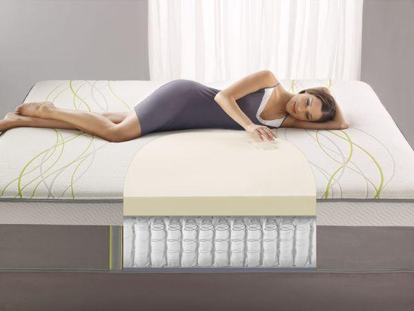 Пружинные матрасы для сна: какие существуют виды прослоек